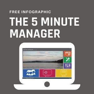 manager header